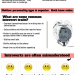 Introvert Infographic
