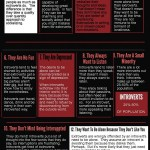15 Introvert Myths Infograhic