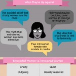 The Challenges of Being An Introverted Woman Infographic