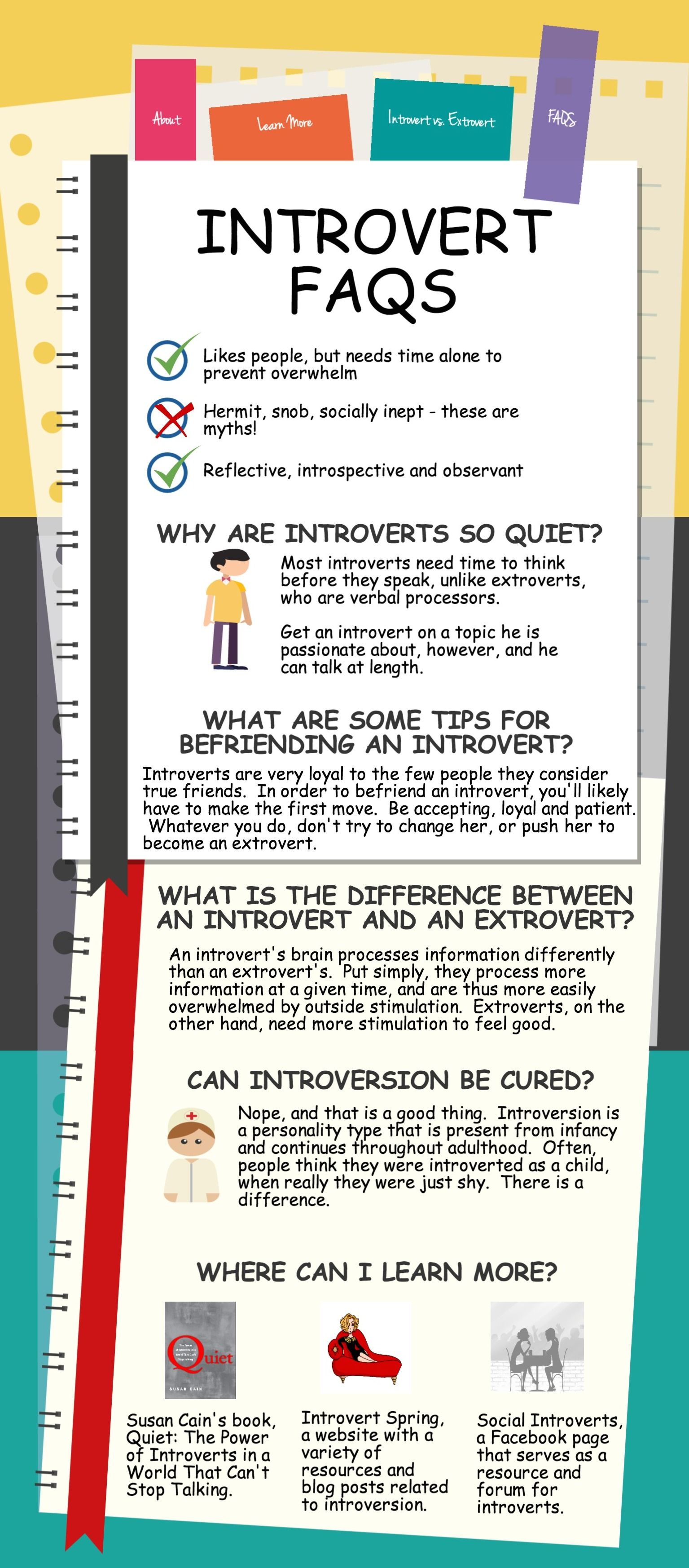 introvert questions
