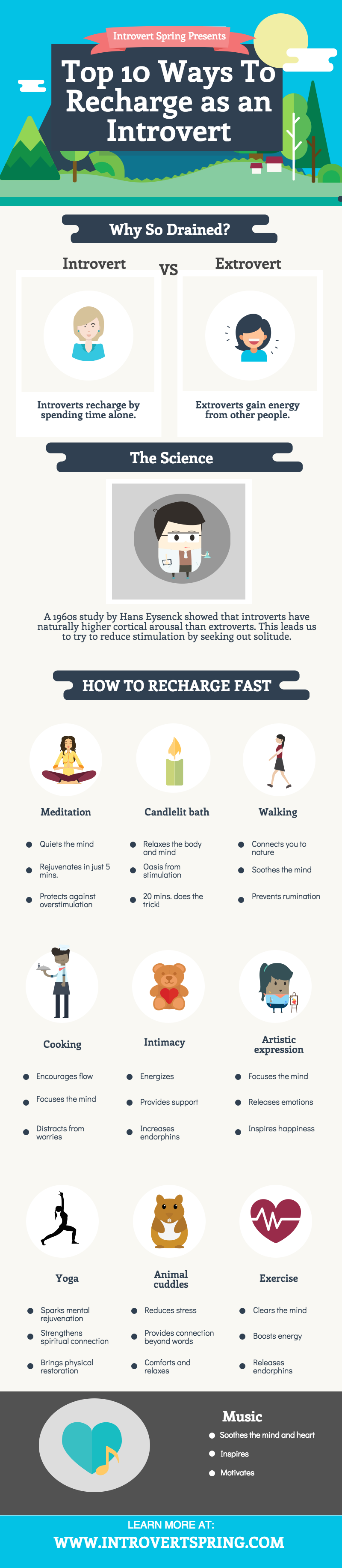 Top 10 Ways To Recharge Introvert Infographic