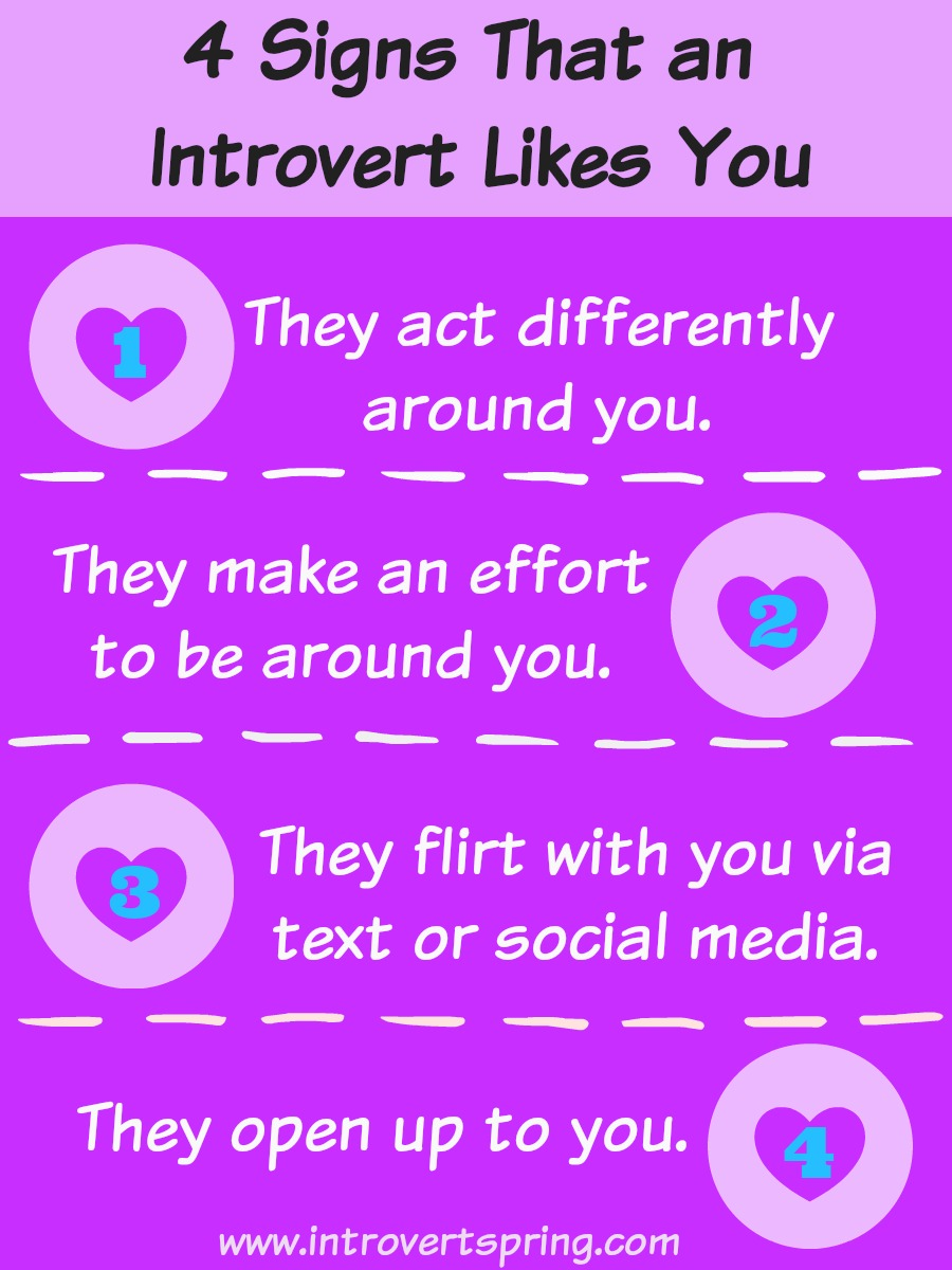 How To Know If An Introvert Likes You - Introvert Spring
